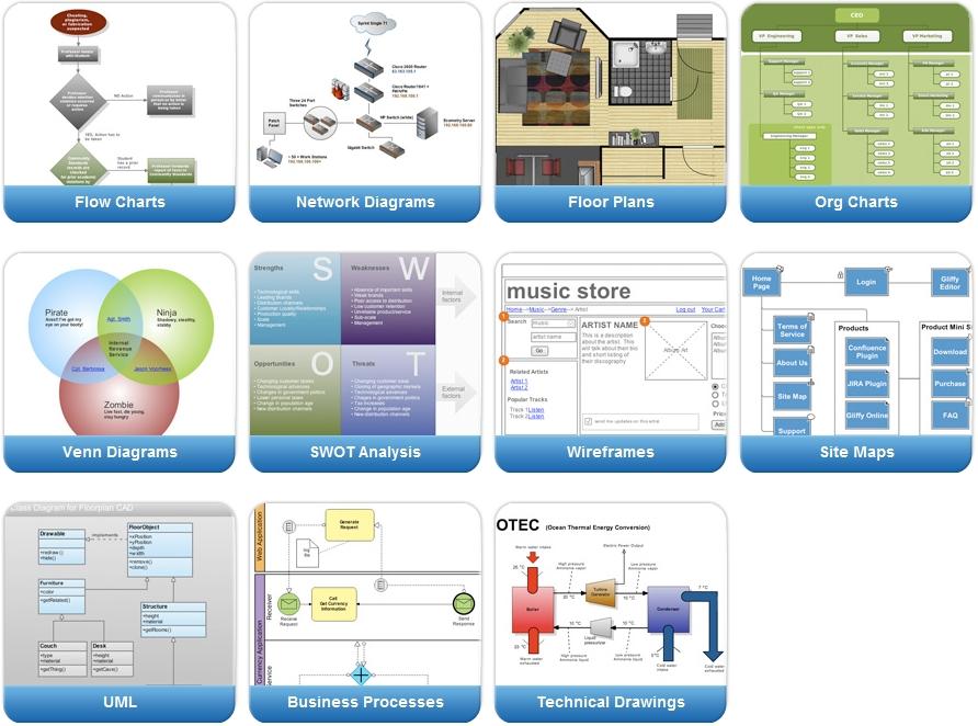 diagramas de procesos diagramas para esquematizar sitios web entre ...