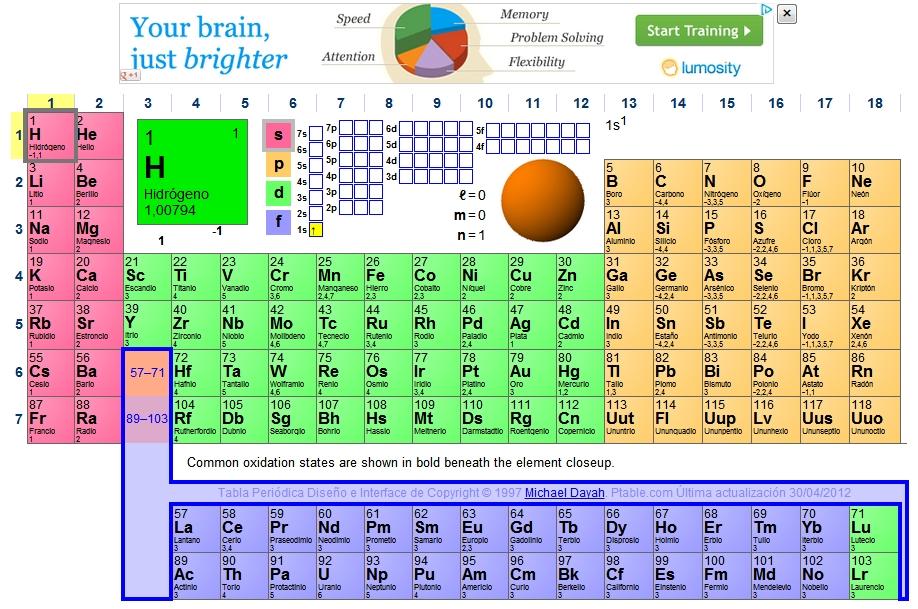 Ptable tabla peri dica din mica jos oscar castro for Ptable periodic table
