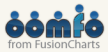 Oomfo [Logo]